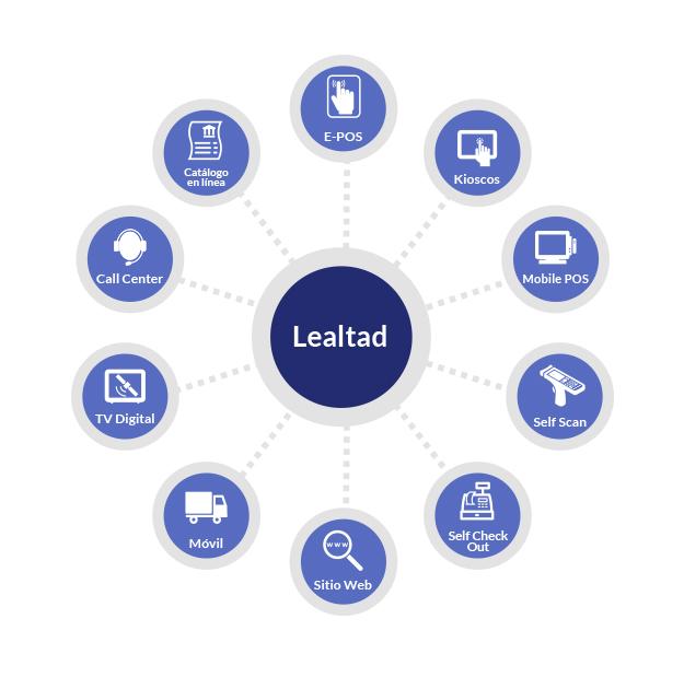 lealtad_